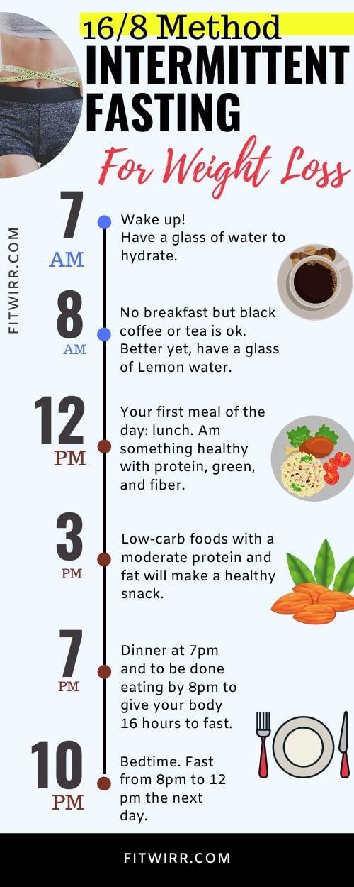 16:8 Intermittent Fasting Schedule